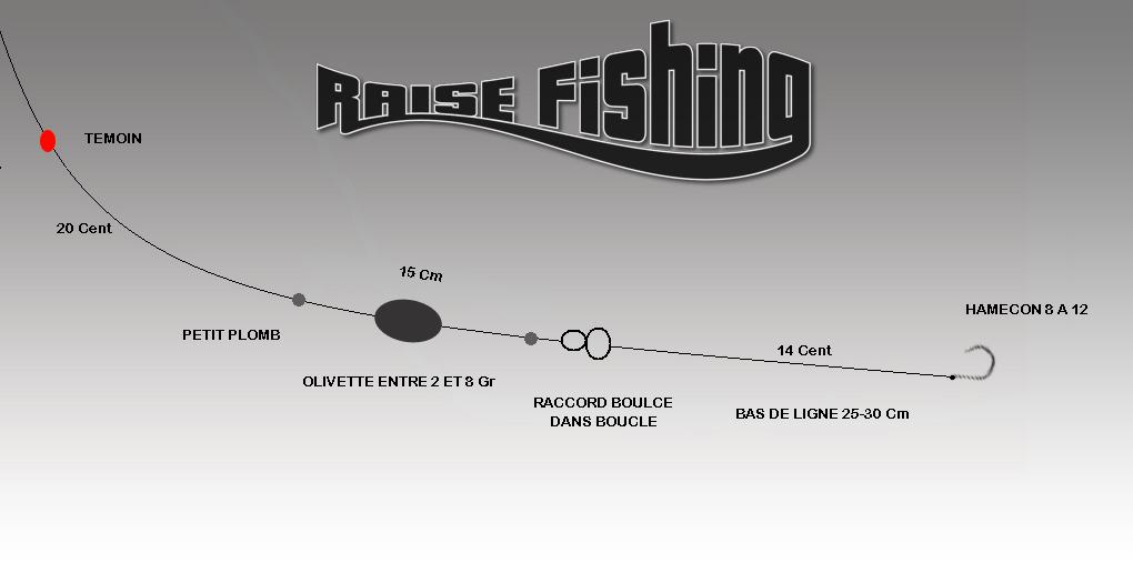 pêche-truite-au-toc