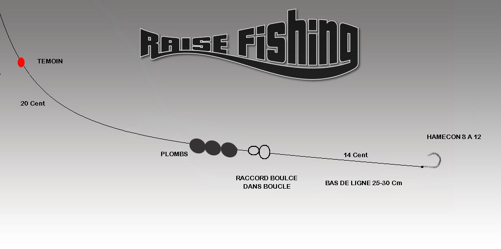 pêche de la truite au toc