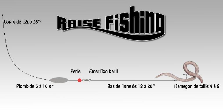 pêche ver manié